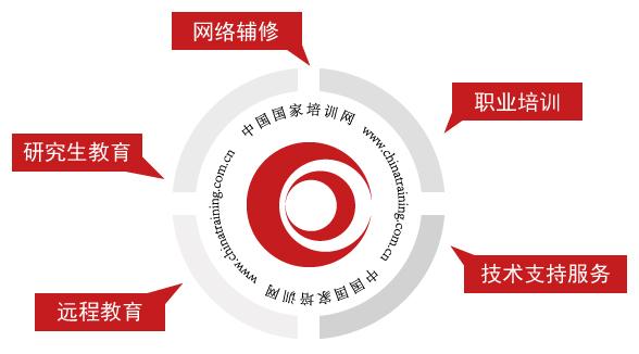 中国国家培训网业务范围